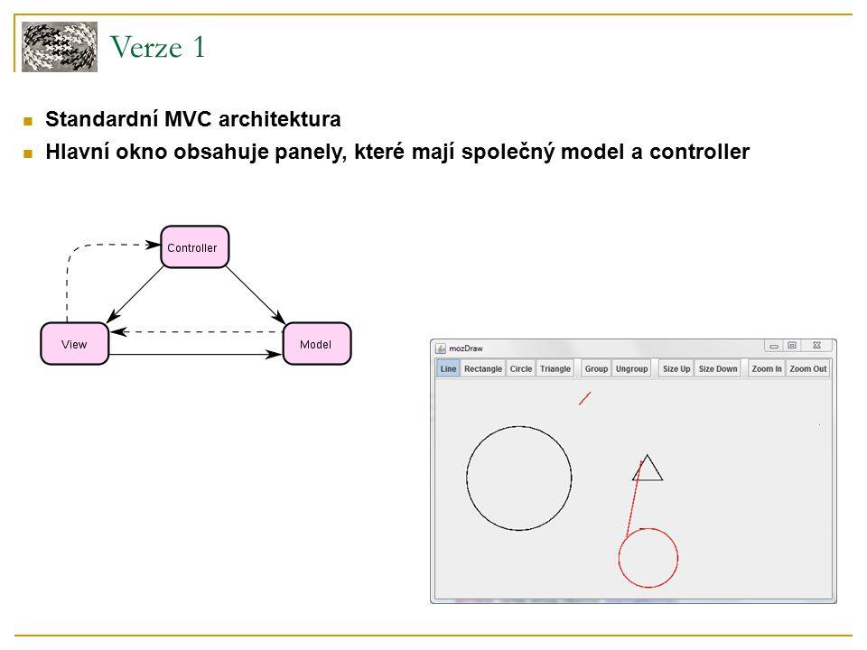Verze 2 Architektura PAC (Presentation-abstraction-control)  Někdy také ve variantě hierarchického MVC (P-A nejsou oddělené) Aplikaci tvoří samostatná okna  Každé okno má vlastní architekturu podobnou MVC  View = Presentation  Model = Abstraction  Ale jsou oddělené
