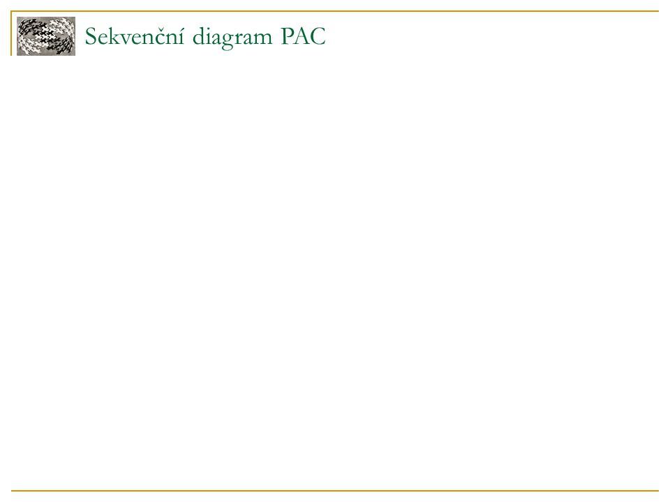 Sekvenční diagram PAC