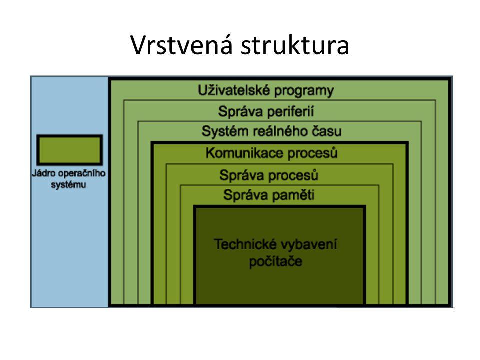 Vrstvená struktura