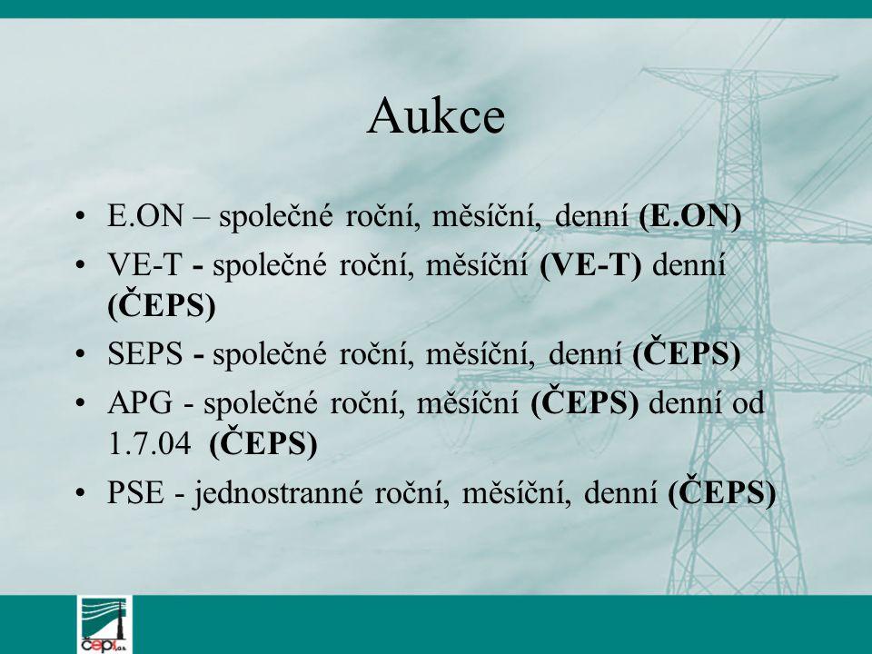 Aukce E.ON – společné roční, měsíční, denní (E.ON) VE-T - společné roční, měsíční (VE-T) denní (ČEPS) SEPS - společné roční, měsíční, denní (ČEPS) APG - společné roční, měsíční (ČEPS) denní od 1.7.04 (ČEPS) PSE - jednostranné roční, měsíční, denní (ČEPS)