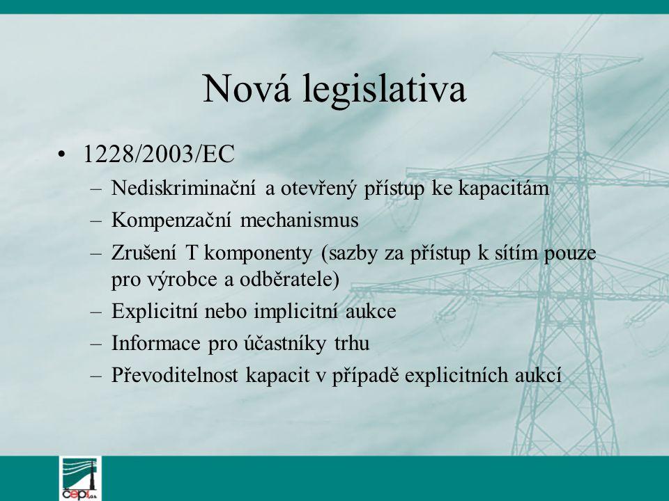 Nová legislativa 1228/2003/EC –Nediskriminační a otevřený přístup ke kapacitám –Kompenzační mechanismus –Zrušení T komponenty (sazby za přístup k sítím pouze pro výrobce a odběratele) –Explicitní nebo implicitní aukce –Informace pro účastníky trhu –Převoditelnost kapacit v případě explicitních aukcí
