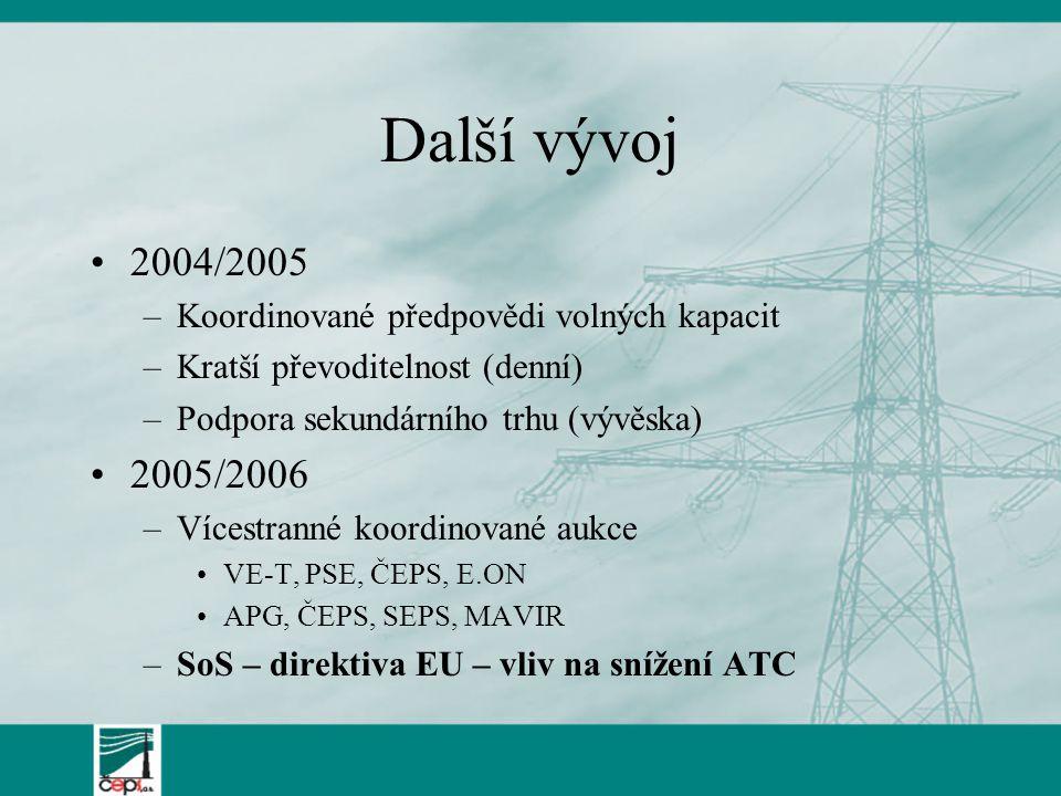 Další vývoj 2004/2005 –Koordinované předpovědi volných kapacit –Kratší převoditelnost (denní) –Podpora sekundárního trhu (vývěska) 2005/2006 –Vícestranné koordinované aukce VE-T, PSE, ČEPS, E.ON APG, ČEPS, SEPS, MAVIR –SoS – direktiva EU – vliv na snížení ATC