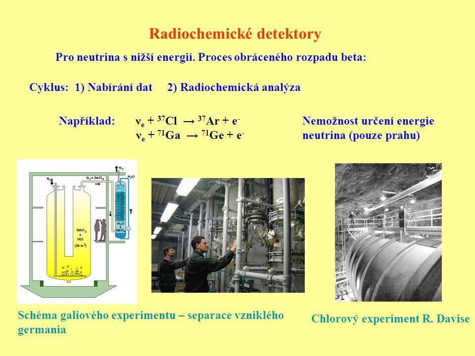 Radiochemické detektory Například: ν e + 37 Cl → 37 Ar + e - ν e + 71 Ga → 71 Ge + e - Pro neutrina s nižší energií.