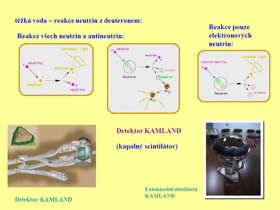 AMANDA – Neutrinový detektor pod ledem 200 TeV e kandidát Detektorový systém vybudovaný na pólu Fotonásobiče posílané pod led Detekce Čerenkovova záření produkovaného elektrony, miony a tauony vznikajícími v reakcích vysokoenergetických neutrin