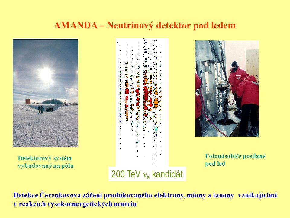 """Rozptyl neutrina na elektronu Možnost detekce i neutrin s velmi nízkou energií Potlačení šumu → tekuté helium (supratekuté) → velmi nízké teploty (~ 10 mK) Mikrokalorimetrie velmi malých změn teploty Malá energie neutrin ~ keV → malá energie elektronu Ionizace, scintilace, fonony, rotony – zachycovány safírovou či křemíkovou destičkou – absorbátor → kontrola teploty zachycení """"driftujících elektronů – """"elektronová bublina v supratekuté supravodivé kapalině se pohybuje kontrolovaně v elektrickém poli návrh experimentu HERON (výška 6 m)"""