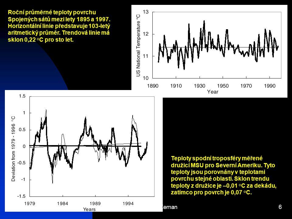 Josef Zeman6 Roční průměrné teploty povrchu Spojených sátů mezi lety 1895 a 1997. Horizontální linie představuje 103-letý aritmetický průměr. Trendová