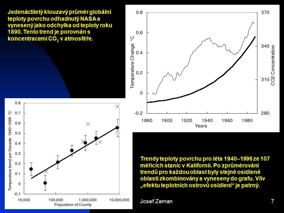 Josef Zeman7 Jedenáctiletý klouzavý průměr globální teploty povrchu odhadnutý NASA a vynesený jako odchylka od teploty roku 1890. Tento trend je porov