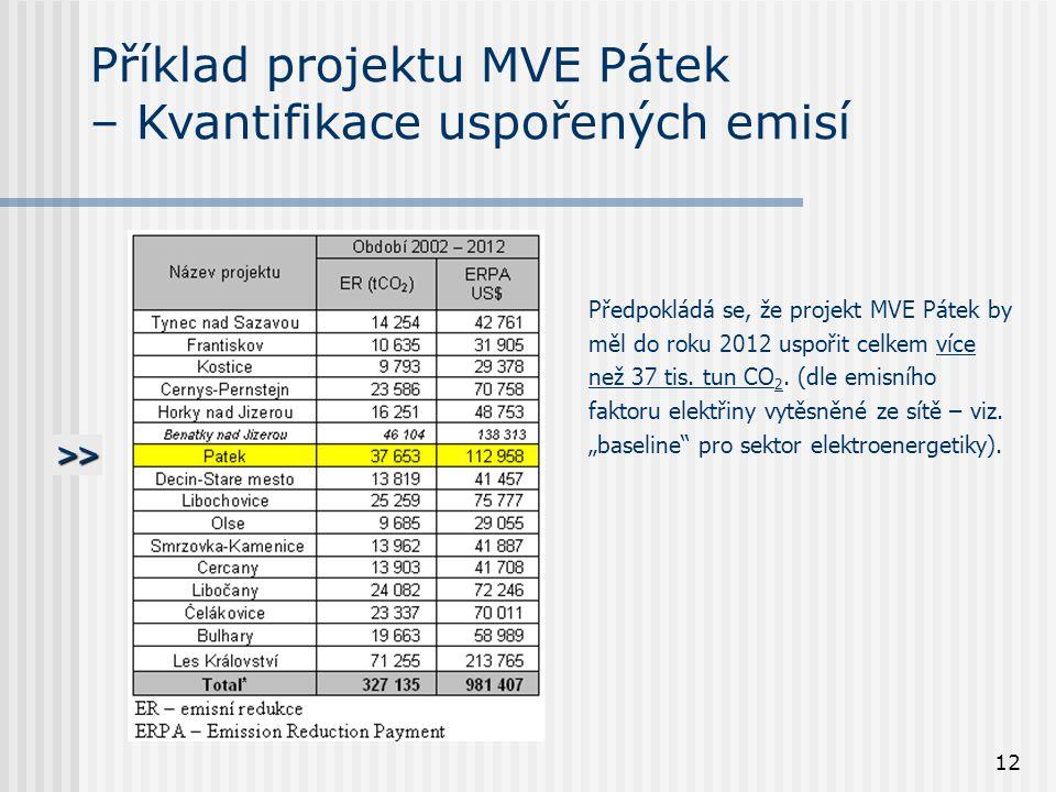12 Příklad projektu MVE Pátek – Kvantifikace uspořených emisí Předpokládá se, že projekt MVE Pátek by měl do roku 2012 uspořit celkem více než 37 tis.