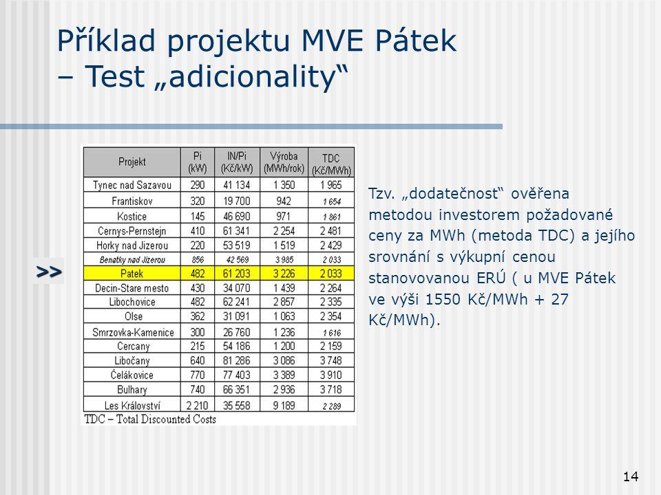 "14 Příklad projektu MVE Pátek – Test ""adicionality >> Tzv."