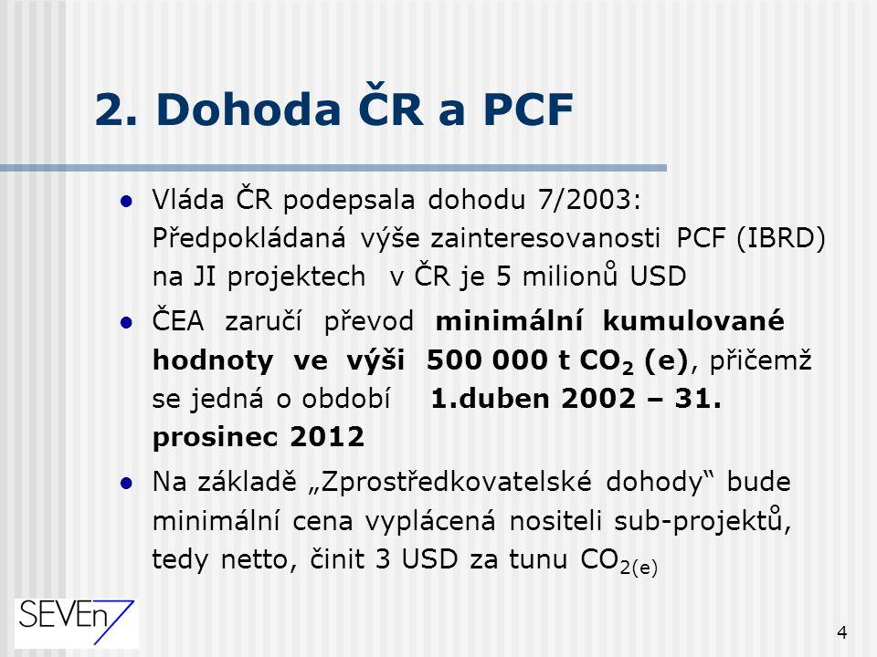 4 2. Dohoda ČR a PCF Vláda ČR podepsala dohodu 7/2003: Předpokládaná výše zainteresovanosti PCF (IBRD) na JI projektech v ČR je 5 milionů USD ČEA zaru