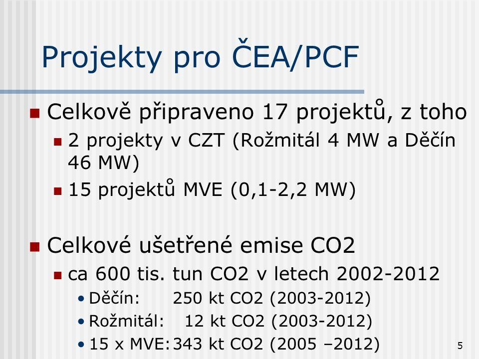 16 Vliv portfolia JI projektů ČEA/PCF na splnění závazků ČR v rámci Kjótského protokolu