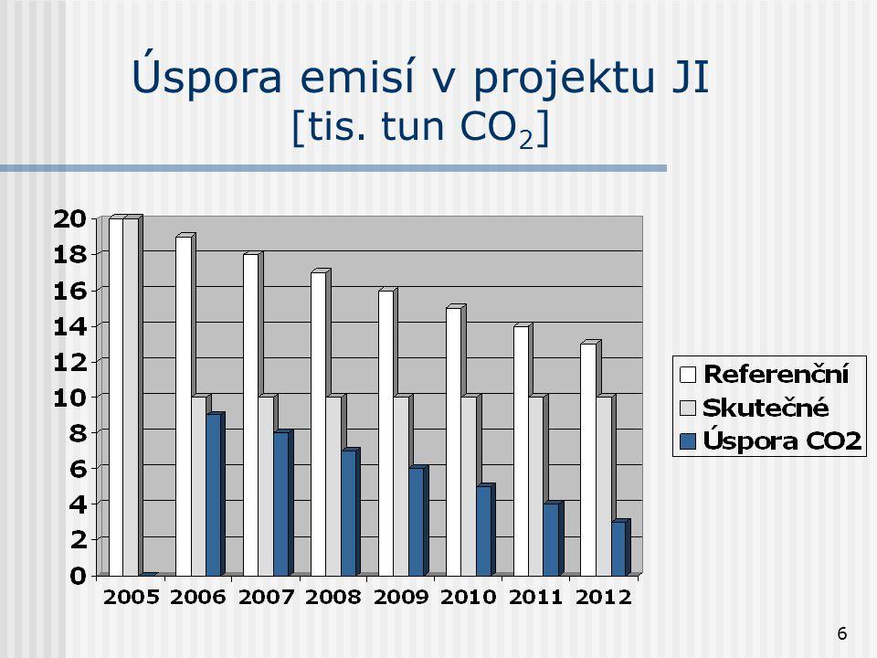 7 Princip projektových mechanismů Kjótského protokolu (JI,CDM)