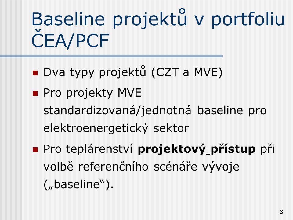 """8 Baseline projektů v portfoliu ČEA/PCF Dva typy projektů (CZT a MVE) Pro projekty MVE standardizovaná/jednotná baseline pro elektroenergetický sektor Pro teplárenství projektový přístup při volbě referenčního scénáře vývoje (""""baseline )."""