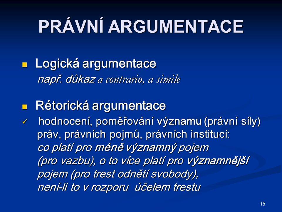 15 PRÁVNÍ ARGUMENTACE Logická argumentace Logická argumentace např.