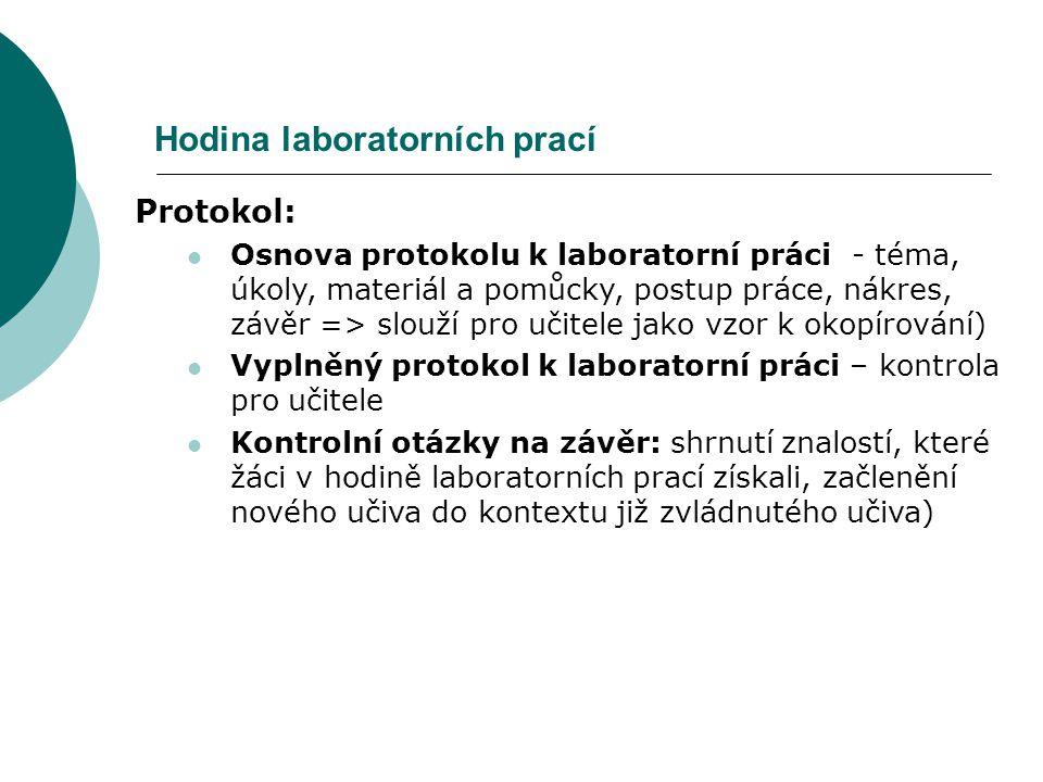 Protokol: Osnova protokolu k laboratorní práci - téma, úkoly, materiál a pomůcky, postup práce, nákres, závěr => slouží pro učitele jako vzor k okopír