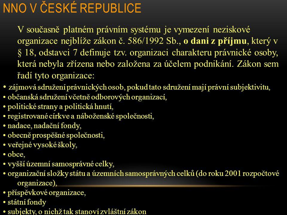 NNO V ČESKÉ REPUBLICE V současně platném právním systému je vymezení neziskové organizace nejblíže zákon č. 586/1992 Sb., o dani z příjmu, který v § 1