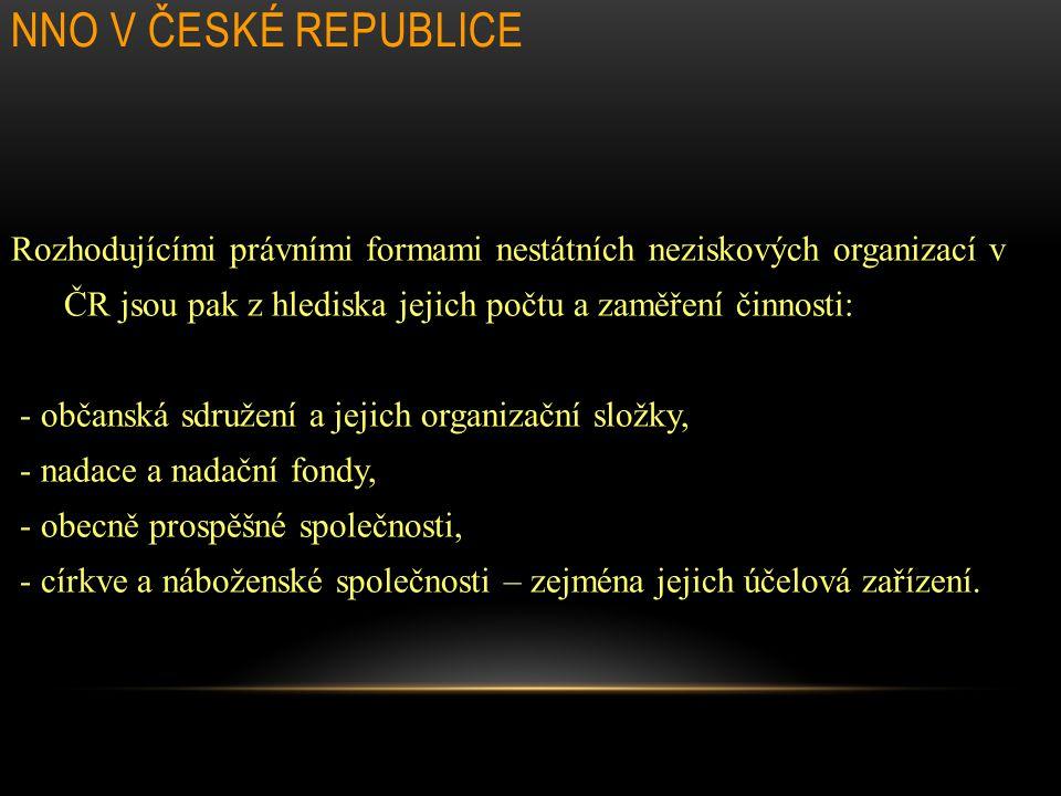 NNO V ČESKÉ REPUBLICE Rozhodujícími právními formami nestátních neziskových organizací v ČR jsou pak z hlediska jejich počtu a zaměření činnosti: - ob