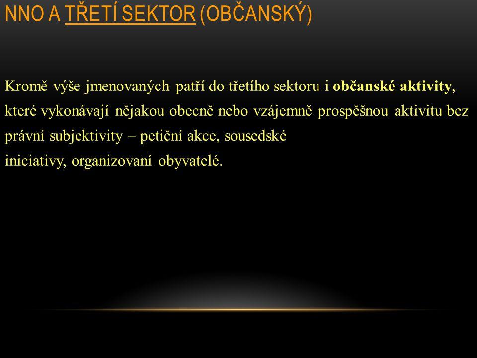 NNO A TŘETÍ SEKTOR (OBČANSKÝ) Kromě výše jmenovaných patří do třetího sektoru i občanské aktivity, které vykonávají nějakou obecně nebo vzájemně prosp