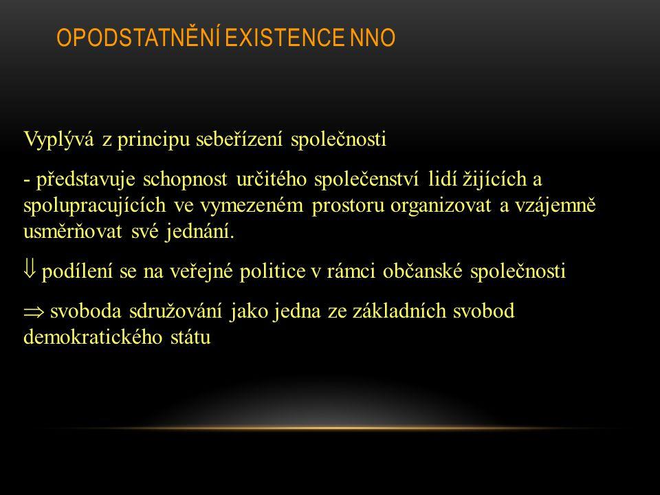 NO PODLE PŘEDMĚTU JEJICH ČINNOSTI NO státní, vládní veřejné NO nestátní, nevládní, občanské soukromé neziskové = NNO, třetí sektor, NGO