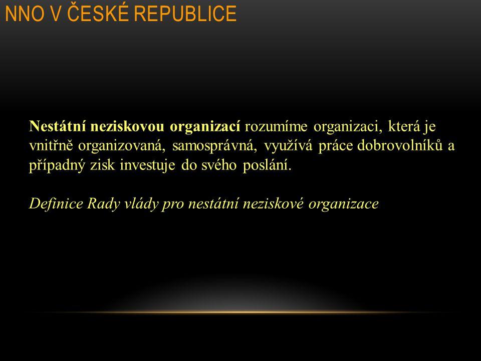 NNO V ČESKÉ REPUBLICE Nestátní neziskovou organizací rozumíme organizaci, která je vnitřně organizovaná, samosprávná, využívá práce dobrovolníků a případný zisk investuje do svého poslání.