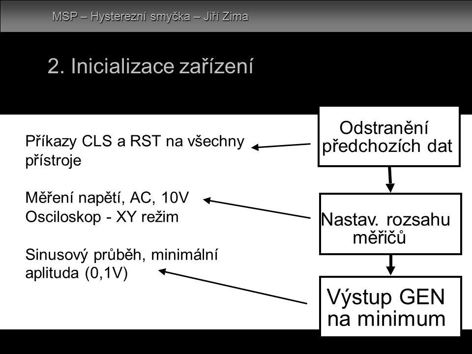 2. Inicializace zařízení MSP – Hysterezní smyčka – Jiří Zima Příkazy CLS a RST na všechny přístroje Měření napětí, AC, 10V Osciloskop - XY režim Sinus