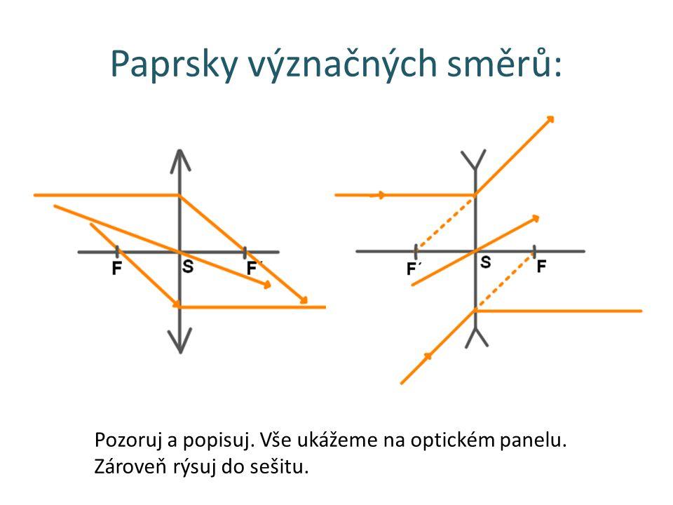 Paprsky význačných směrů: Pozoruj a popisuj. Vše ukážeme na optickém panelu. Zároveň rýsuj do sešitu.