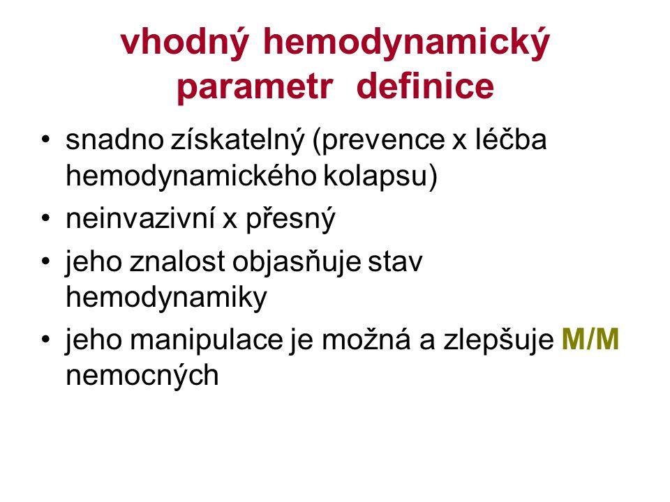 vhodný hemodynamický parametr definice snadno získatelný (prevence x léčba hemodynamického kolapsu) neinvazivní x přesný jeho znalost objasňuje stav hemodynamiky jeho manipulace je možná a zlepšuje M/M nemocných