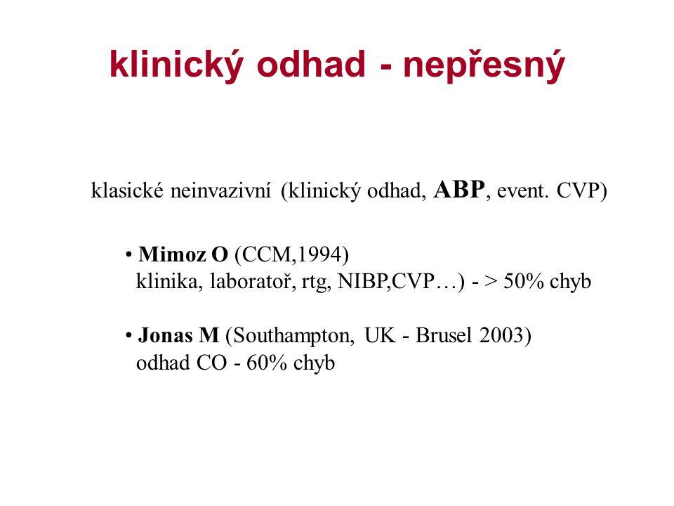 klinický odhad - nepřesný klasické neinvazivní (klinický odhad, ABP, event.
