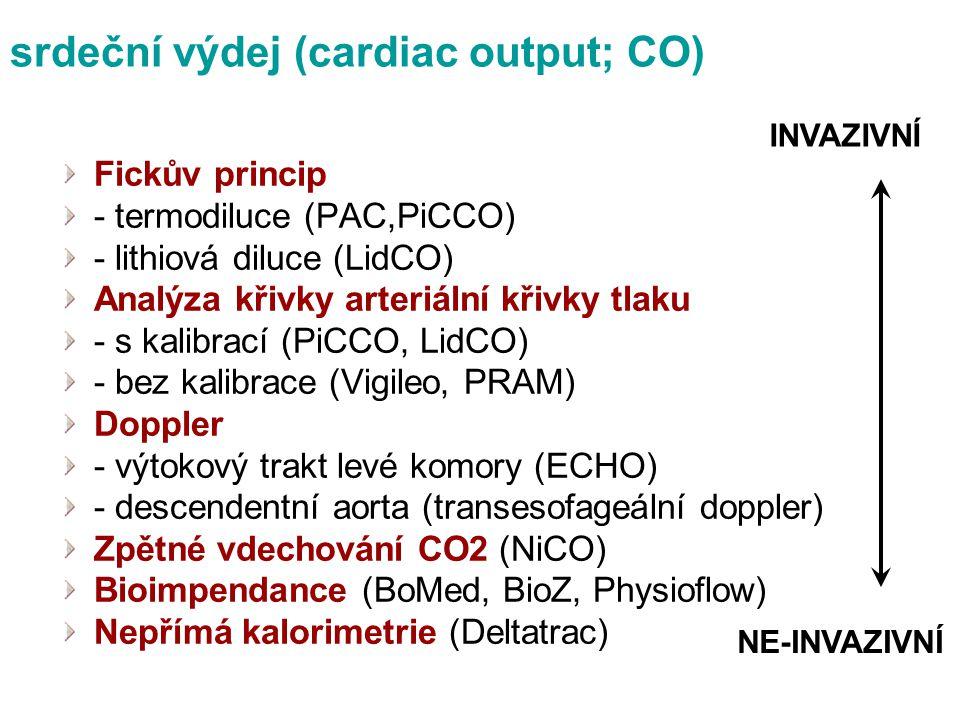Fickův princip - termodiluce (PAC,PiCCO) - lithiová diluce (LidCO) Analýza křivky arteriální křivky tlaku - s kalibrací (PiCCO, LidCO) - bez kalibrace (Vigileo, PRAM) Doppler - výtokový trakt levé komory (ECHO) - descendentní aorta (transesofageální doppler) Zpětné vdechování CO2 (NiCO) Bioimpendance (BoMed, BioZ, Physioflow) Nepřímá kalorimetrie (Deltatrac) INVAZIVNÍ NE-INVAZIVNÍ srdeční výdej (cardiac output; CO)