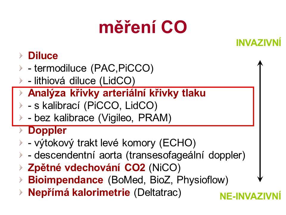 měření CO Diluce - termodiluce (PAC,PiCCO) - lithiová diluce (LidCO) Analýza křivky arteriální křivky tlaku - s kalibrací (PiCCO, LidCO) - bez kalibrace (Vigileo, PRAM) Doppler - výtokový trakt levé komory (ECHO) - descendentní aorta (transesofageální doppler) Zpětné vdechování CO2 (NiCO) Bioimpendance (BoMed, BioZ, Physioflow) Nepřímá kalorimetrie (Deltatrac) INVAZIVNÍ NE-INVAZIVNÍ