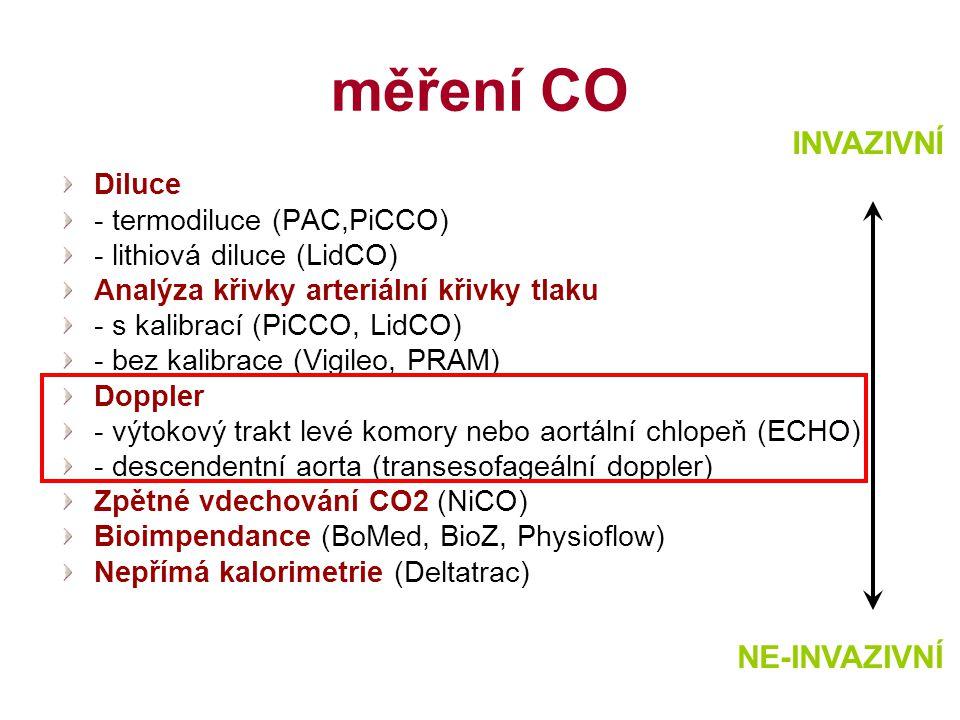 měření CO Diluce - termodiluce (PAC,PiCCO) - lithiová diluce (LidCO) Analýza křivky arteriální křivky tlaku - s kalibrací (PiCCO, LidCO) - bez kalibrace (Vigileo, PRAM) Doppler - výtokový trakt levé komory nebo aortální chlopeň (ECHO) - descendentní aorta (transesofageální doppler) Zpětné vdechování CO2 (NiCO) Bioimpendance (BoMed, BioZ, Physioflow) Nepřímá kalorimetrie (Deltatrac) INVAZIVNÍ NE-INVAZIVNÍ