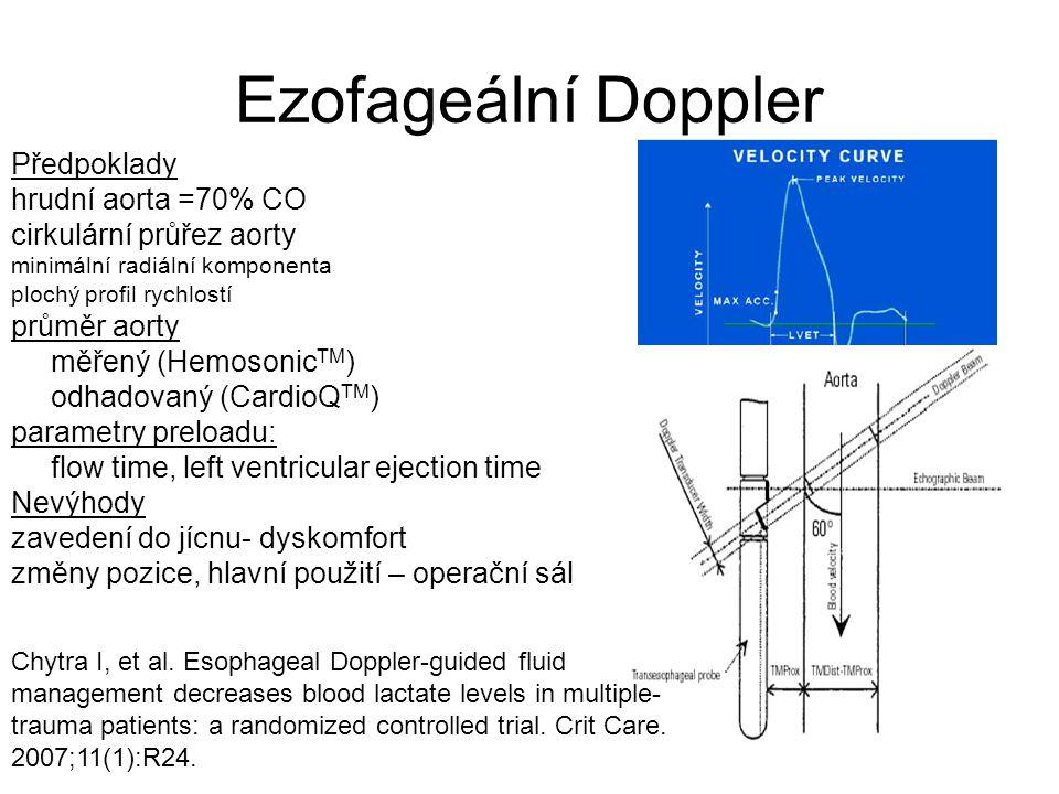 Ezofageální Doppler Předpoklady hrudní aorta =70% CO cirkulární průřez aorty minimální radiální komponenta plochý profil rychlostí průměr aorty měřený (Hemosonic TM ) odhadovaný (CardioQ TM ) parametry preloadu: flow time, left ventricular ejection time Nevýhody zavedení do jícnu- dyskomfort změny pozice, hlavní použití – operační sál Chytra I, et al.