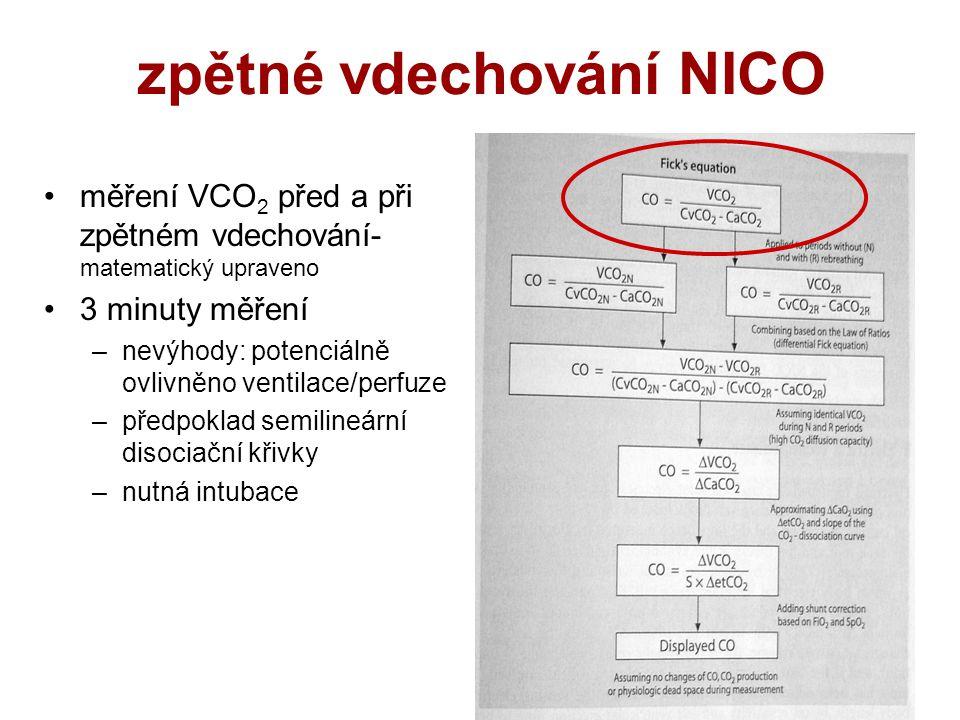 zpětné vdechování NICO měření VCO 2 před a při zpětném vdechování- matematický upraveno 3 minuty měření –nevýhody: potenciálně ovlivněno ventilace/perfuze –předpoklad semilineární disociační křivky –nutná intubace