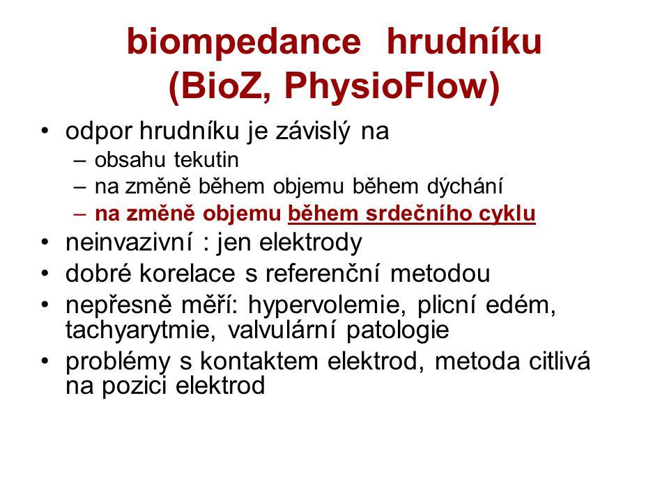 biompedance hrudníku (BioZ, PhysioFlow) odpor hrudníku je závislý na –obsahu tekutin –na změně během objemu během dýchání –na změně objemu během srdečního cyklu neinvazivní : jen elektrody dobré korelace s referenční metodou nepřesně měří: hypervolemie, plicní edém, tachyarytmie, valvulární patologie problémy s kontaktem elektrod, metoda citlivá na pozici elektrod