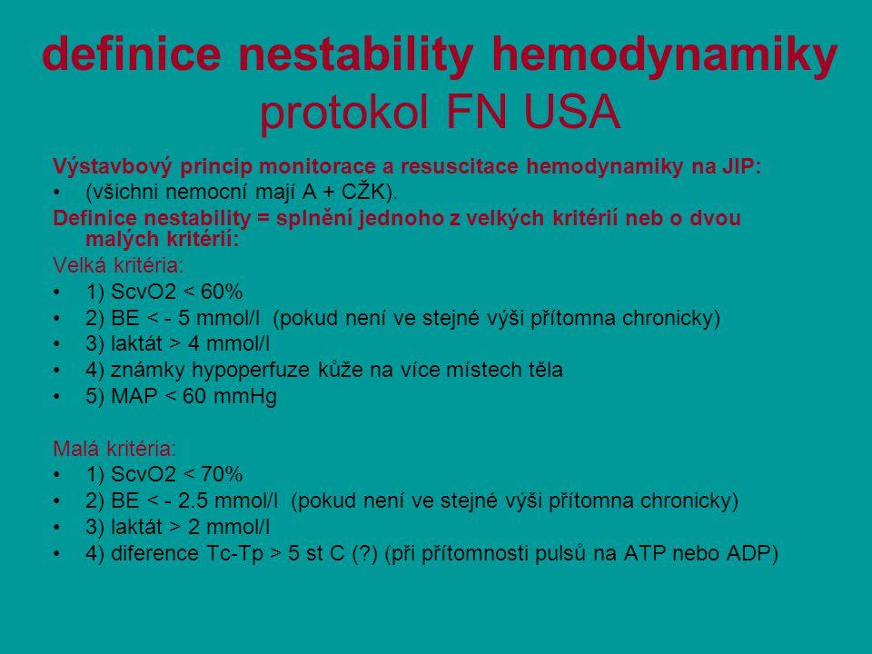 definice nestability hemodynamiky protokol FN USA Výstavbový princip monitorace a resuscitace hemodynamiky na JIP: (všichni nemocní mají A + CŽK).