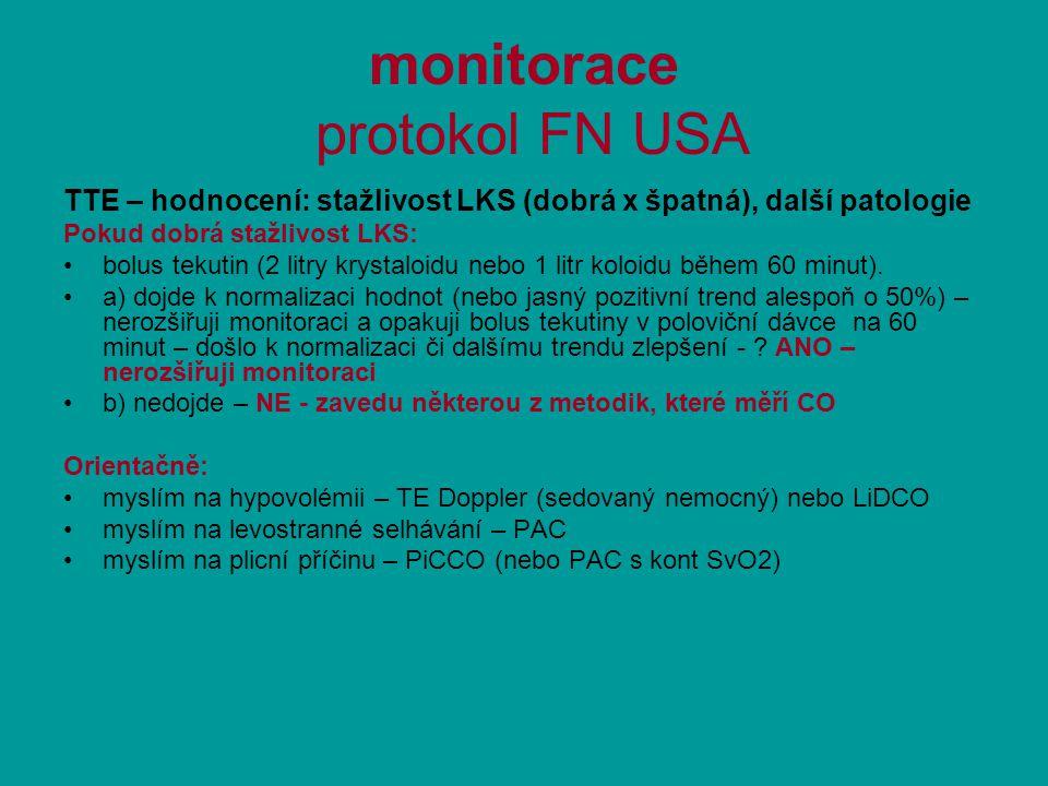 monitorace protokol FN USA TTE – hodnocení: stažlivost LKS (dobrá x špatná), další patologie Pokud dobrá stažlivost LKS: bolus tekutin (2 litry krystaloidu nebo 1 litr koloidu během 60 minut).
