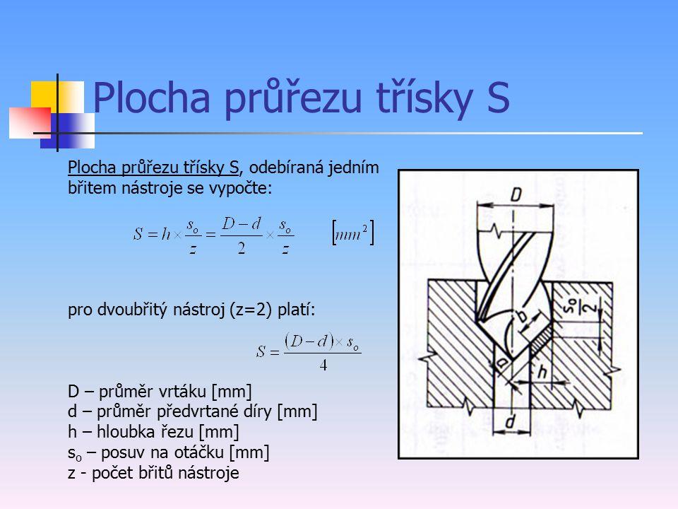 Plocha průřezu třísky S Plocha průřezu třísky S, odebíraná jedním břitem nástroje se vypočte: pro dvoubřitý nástroj (z=2) platí: D – průměr vrtáku [mm] d – průměr předvrtané díry [mm] h – hloubka řezu [mm] s o – posuv na otáčku [mm] z - počet břitů nástroje