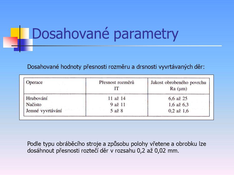 Dosahované parametry Dosahované hodnoty přesnosti rozměru a drsnosti vyvrtávaných děr: Podle typu obráběcího stroje a způsobu polohy vřetene a obrobku lze dosáhnout přesnosti roztečí děr v rozsahu 0,2 až 0,02 mm.