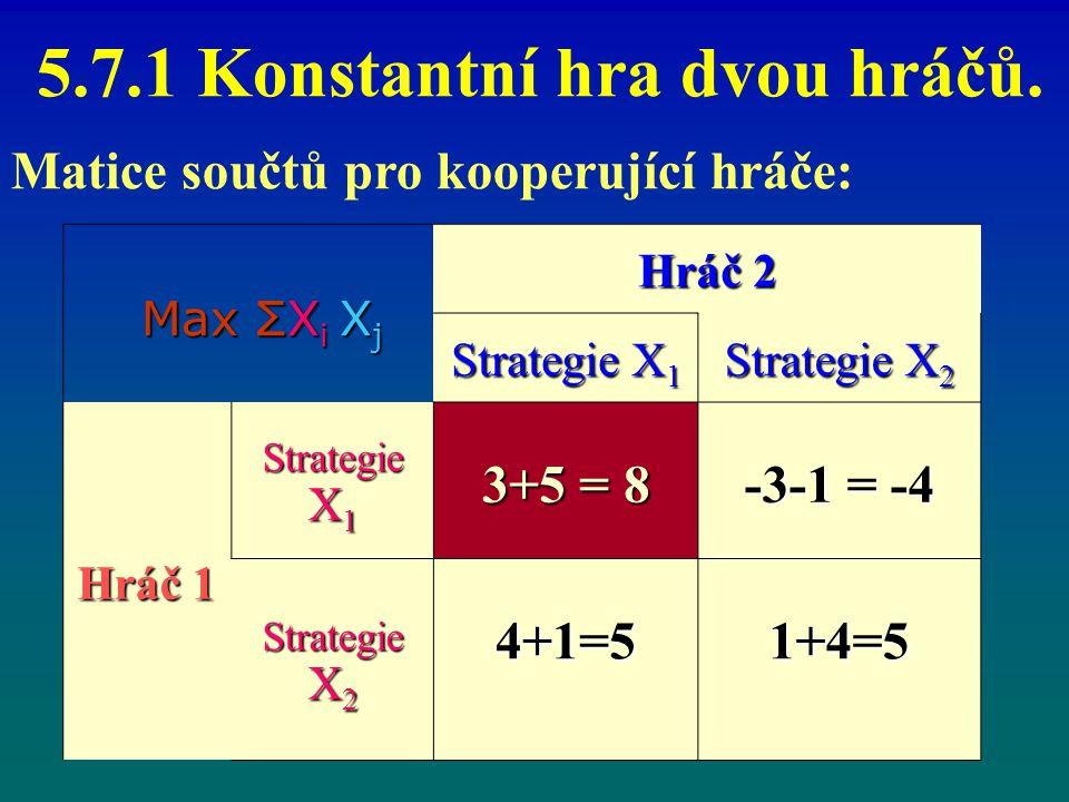 5.7.1 Konstantní hra dvou hráčů. Matice součtů pro kooperující hráče: Hráč 2 Strategie X 1 Strategie X 2 Hráč 1 Strategie X 1 3+5 = 8 -3-1 = -4 Strate