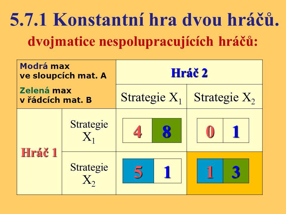 5.7.1 Konstantní hra dvou hráčů. dvojmatice nespolupracujících hráčů: Hráč 2 Strategie X 1 Strategie X 2 Hráč 1 Strategie X 1 Strategie X 2 4801 5113