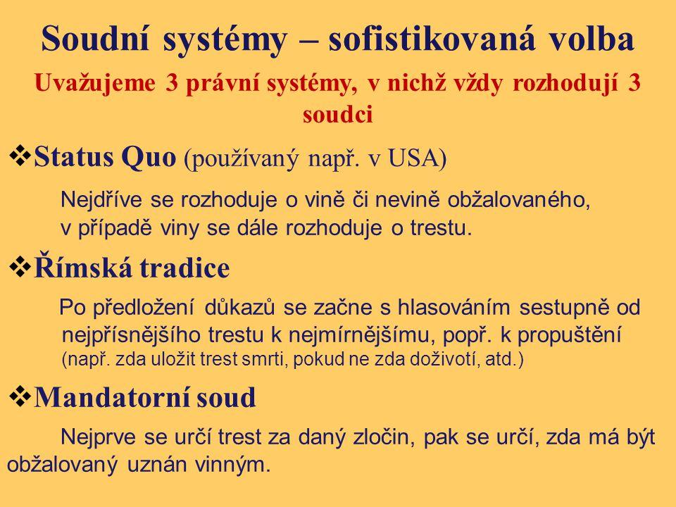 Soudní systémy – sofistikovaná volba Uvažujeme 3 právní systémy, v nichž vždy rozhodují 3 soudci  Status Quo (používaný např. v USA) Nejdříve se rozh