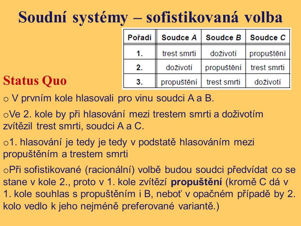 Soudní systémy – sofistikovaná volba Status Quo o V prvním kole hlasovali pro vinu soudci A a B. o Ve 2. kole by při hlasování mezi trestem smrti a do