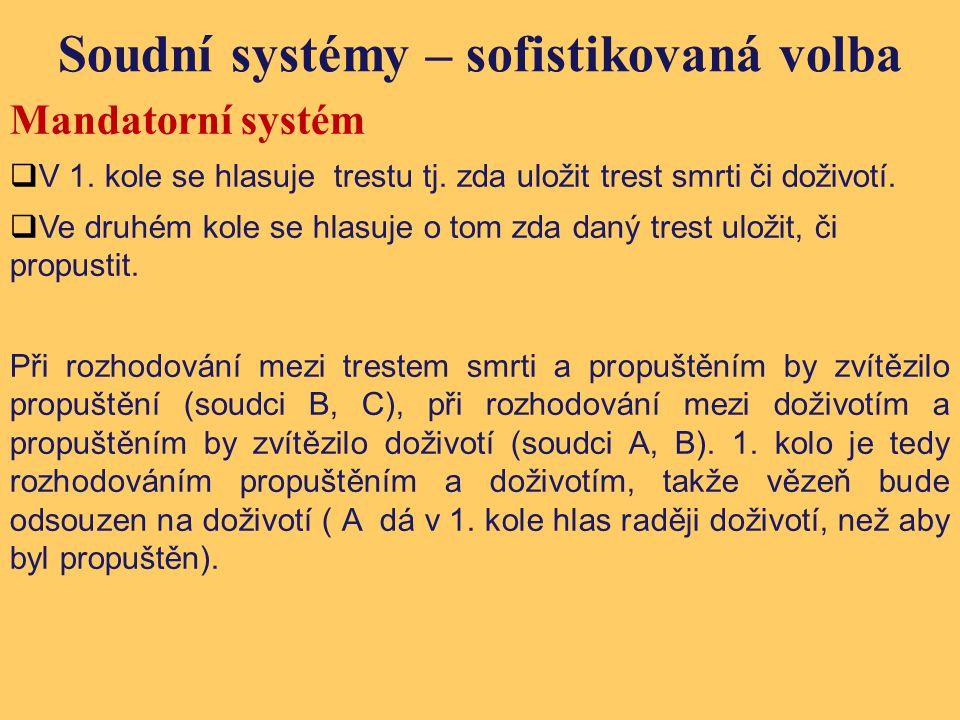 Mandatorní systém  V 1. kole se hlasuje trestu tj. zda uložit trest smrti či doživotí.  Ve druhém kole se hlasuje o tom zda daný trest uložit, či pr