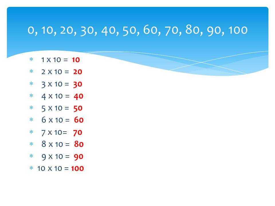  1 x 10 = 10  2 x 10 = 20  3 x 10 = 30  4 x 10 = 40  5 x 10 = 50  6 x 10 = 60  7 x 10= 70  8 x 10 = 80  9 x 10 = 90  10 x 10 = 100 0, 10, 20