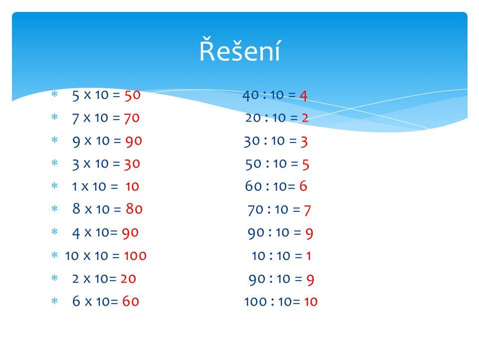 5 x 10 = 50 40 : 10 = 4  7 x 10 = 70 20 : 10 = 2  9 x 10 = 90 30 : 10 = 3  3 x 10 = 30 50 : 10 = 5  1 x 10 = 10 60 : 10= 6  8 x 10 = 80 70 : 10 = 7  4 x 10= 90 90 : 10 = 9  10 x 10 = 100 10 : 10 = 1  2 x 10= 20 90 : 10 = 9  6 x 10= 60 100 : 10= 10 Řešení