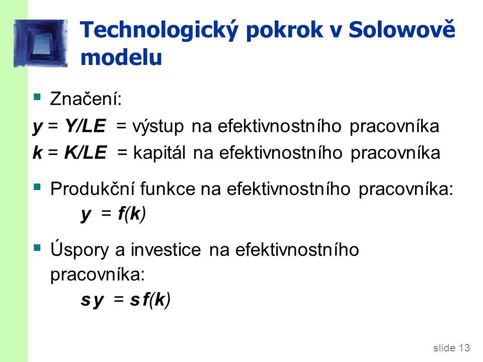 slide 13 Technologický pokrok v Solowově modelu  Značení: y = Y/LE = výstup na efektivnostního pracovníka k = K/LE = kapitál na efektivnostního praco