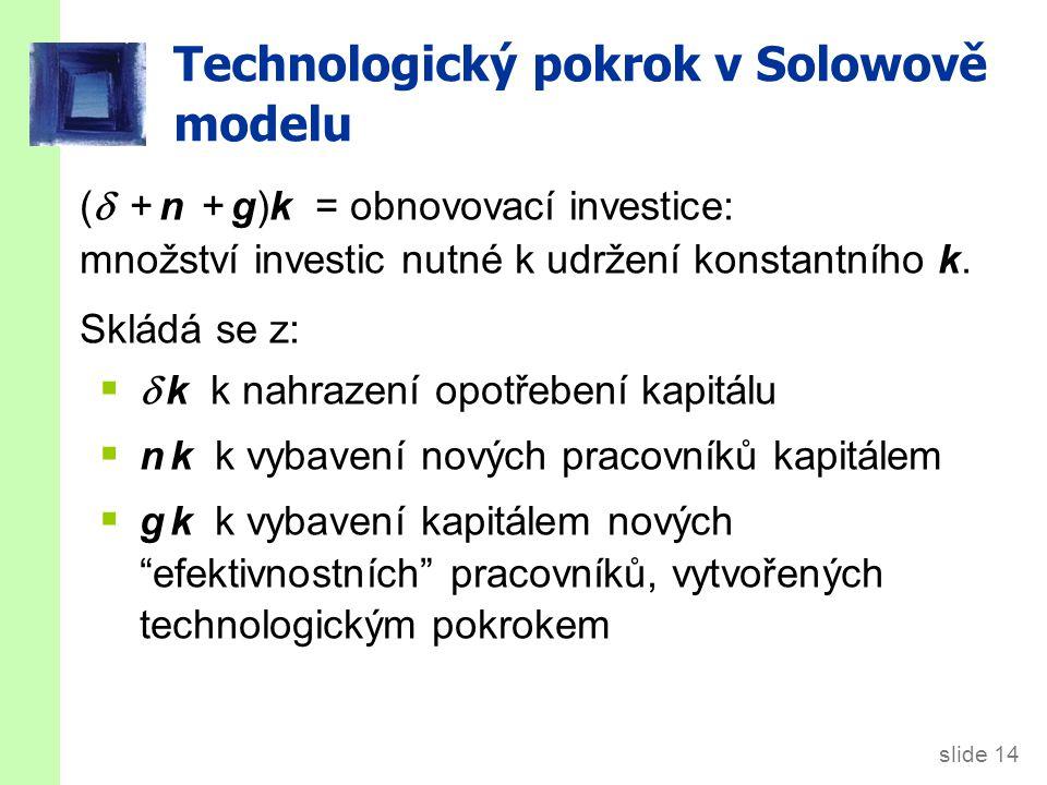 slide 14 Technologický pokrok v Solowově modelu (  + n + g)k = obnovovací investice: množství investic nutné k udržení konstantního k. Skládá se z: 