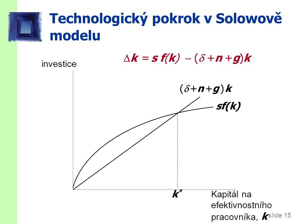 slide 15 Technologický pokrok v Solowově modelu investice Kapitál na efektivnostního pracovníka, k sf(k) ( +n +g ) k( +n +g ) k k*k*  k = s f(k) 
