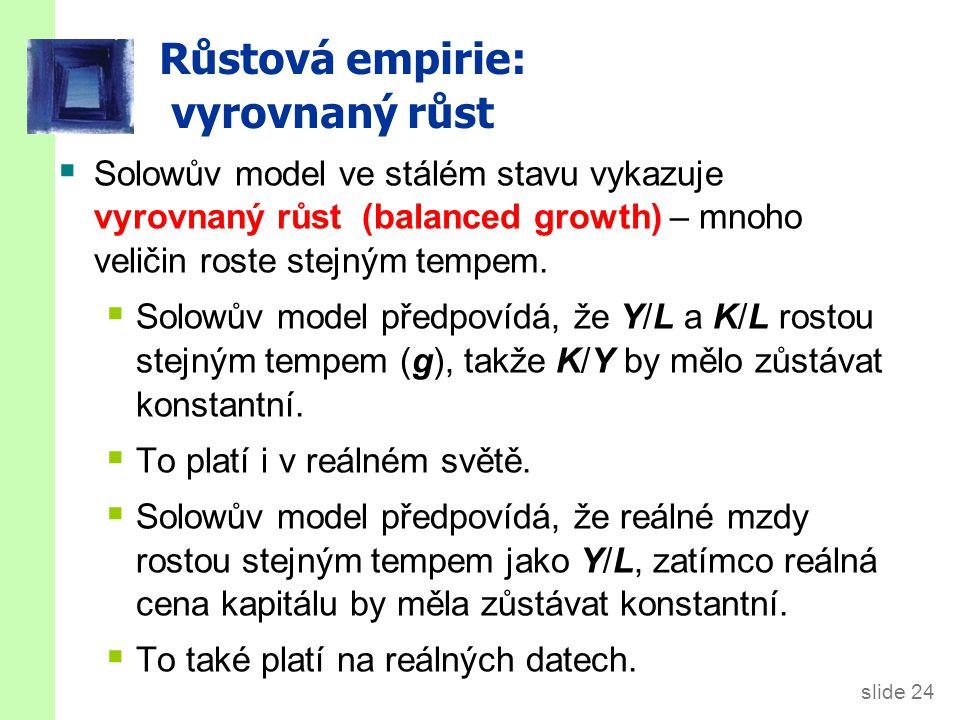 slide 24 Růstová empirie: vyrovnaný růst  Solowův model ve stálém stavu vykazuje vyrovnaný růst (balanced growth) – mnoho veličin roste stejným tempe