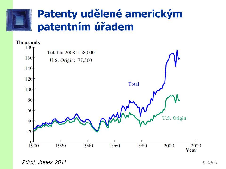 slide 6 Patenty udělené americkým patentním úřadem Zdroj: Jones 2011